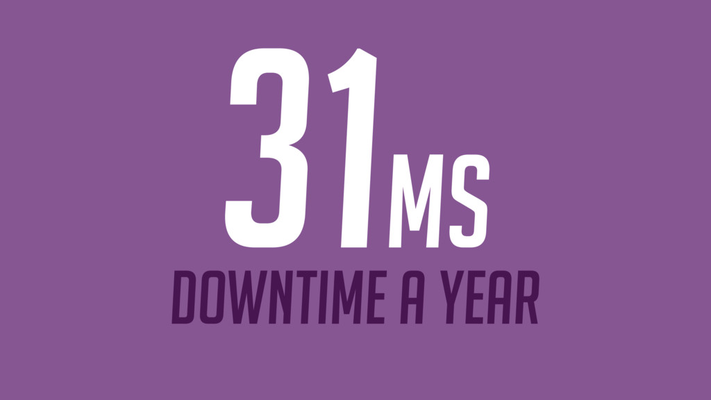 downtime A YEAR 31ms