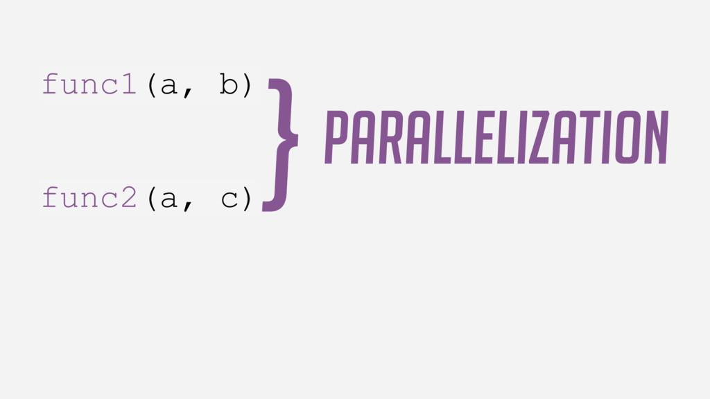 func1(a, b) func2(a, c) } parallelization