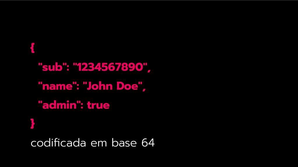 """{ """"sub"""": """"1234567890"""", """"name"""": """"John Doe"""", """"adm..."""