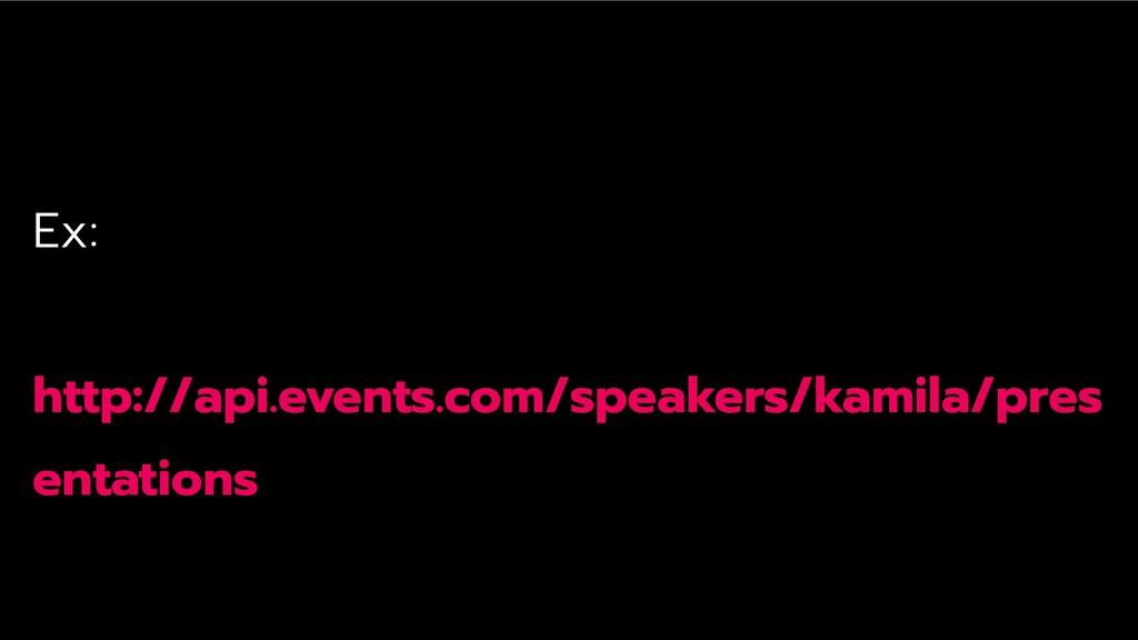 Ex: http://api.events.com/speakers/kamila/pres ...