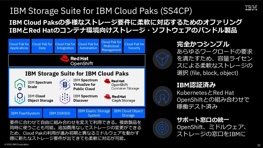 © 2021 IBM Corporation © 2021 IBM Corporation I...