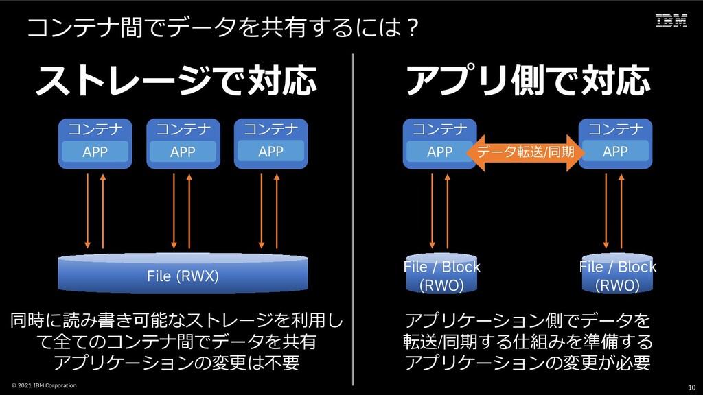 © 2021 IBM Corporation © 2021 IBM Corporation コ...