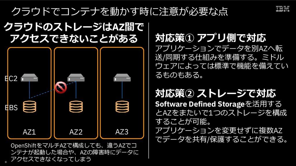 © 2021 IBM Corporation © 2021 IBM Corporation ク...