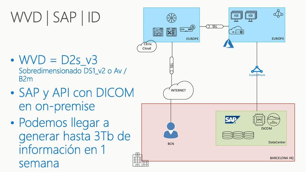 BARCELONA HQ DataCenter EUROPE INTERNET BCN EUR...