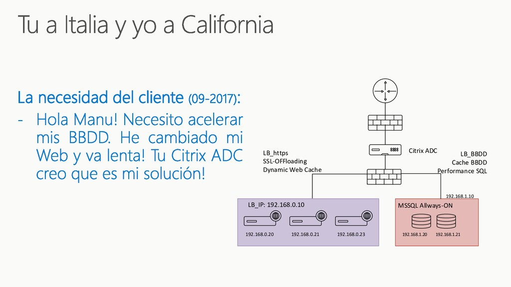 Citrix ADC MSSQL Allways-ON LB_https SSL-OFFloa...