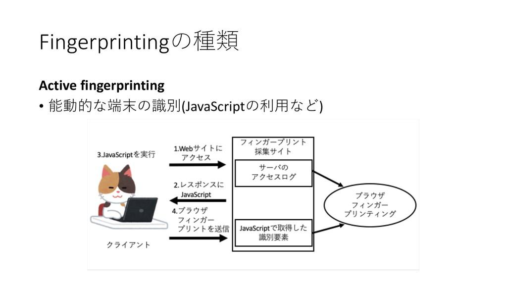 Fingerprinting Active fingerprinting • ...