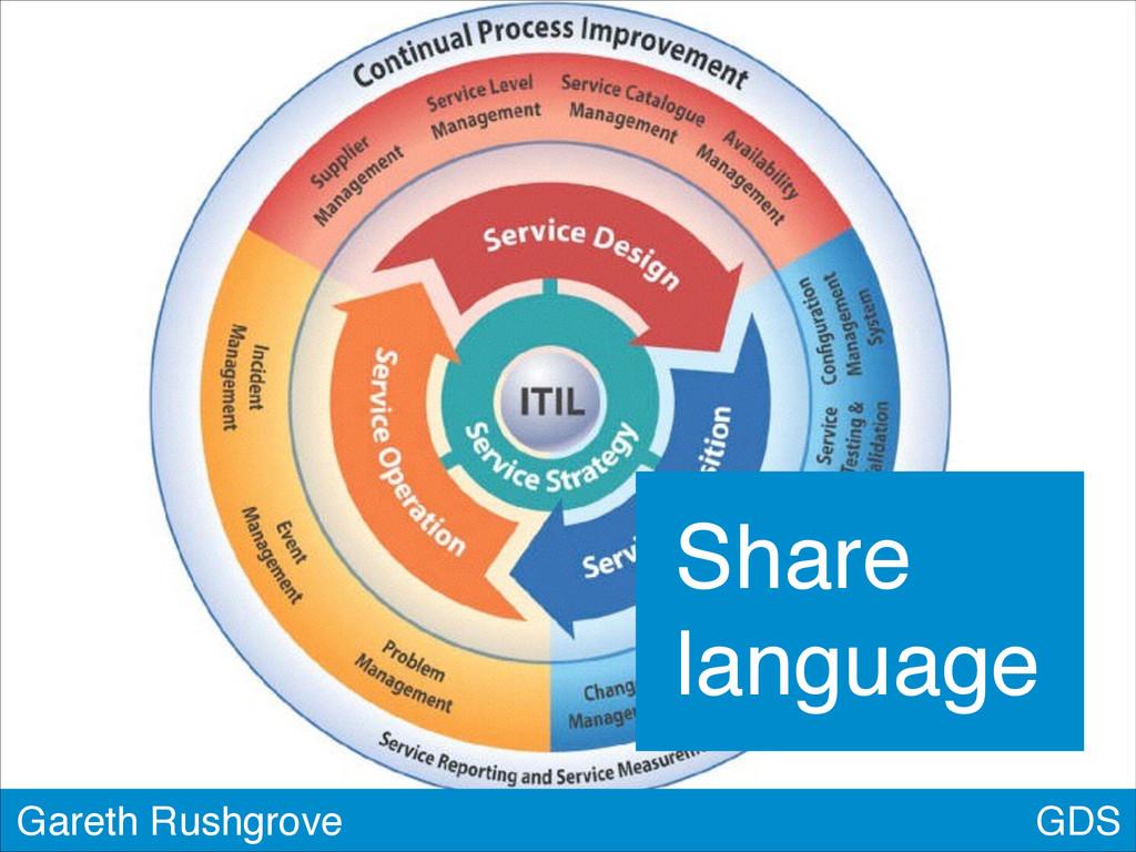 GDS Gareth Rushgrove Share language