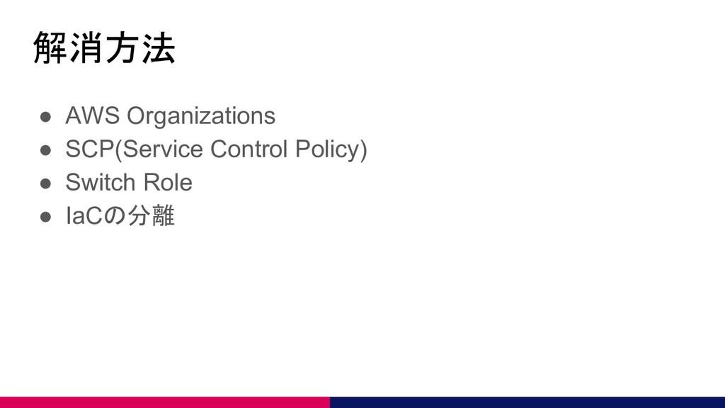 解消方法 ● AWS Organizations ● SCP(Service Control ...