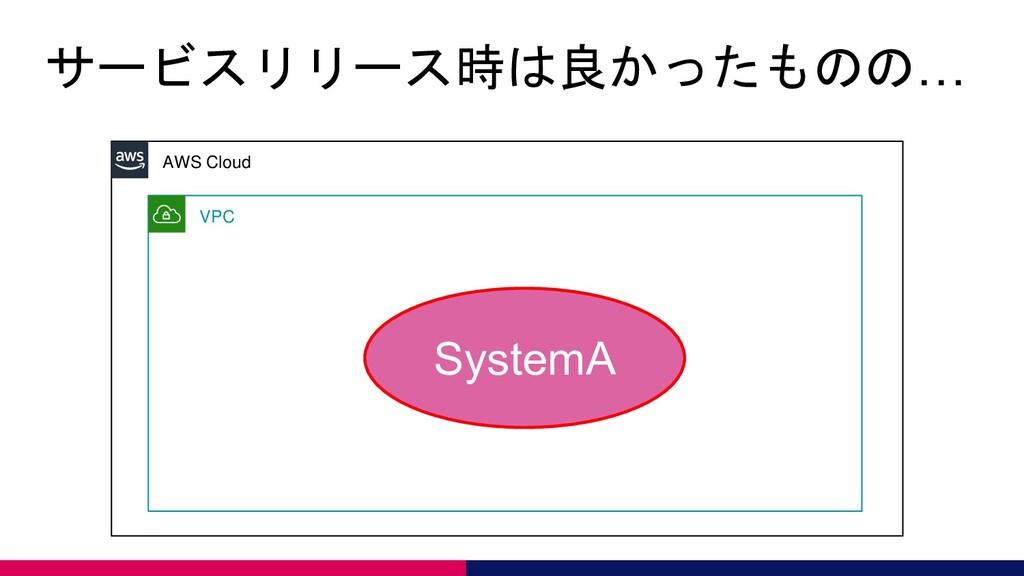 サービスリリース時は良かったものの… AWS Cloud VPC SystemA