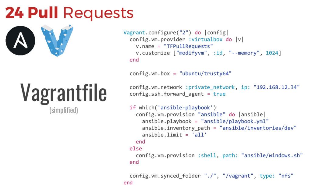 "Vagrant.configure(""2"") do  config  config.vm.pr..."