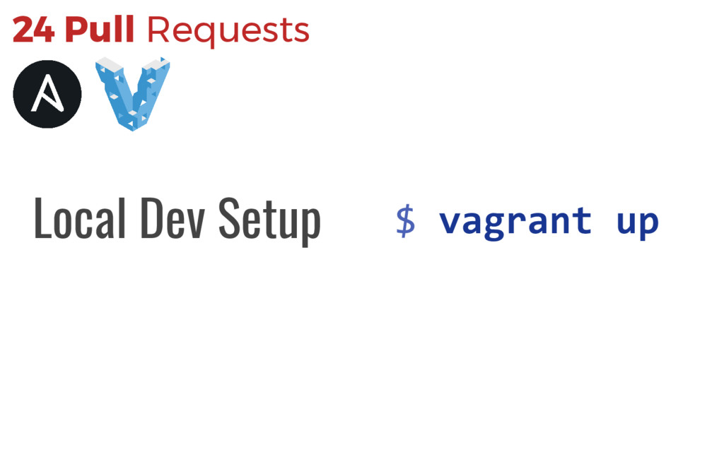 $ vagrant up Local Dev Setup 24 Pull Requests