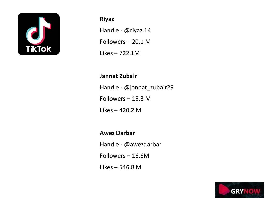 Riyaz Handle - @riyaz.14 Followers – 20.1 M Lik...