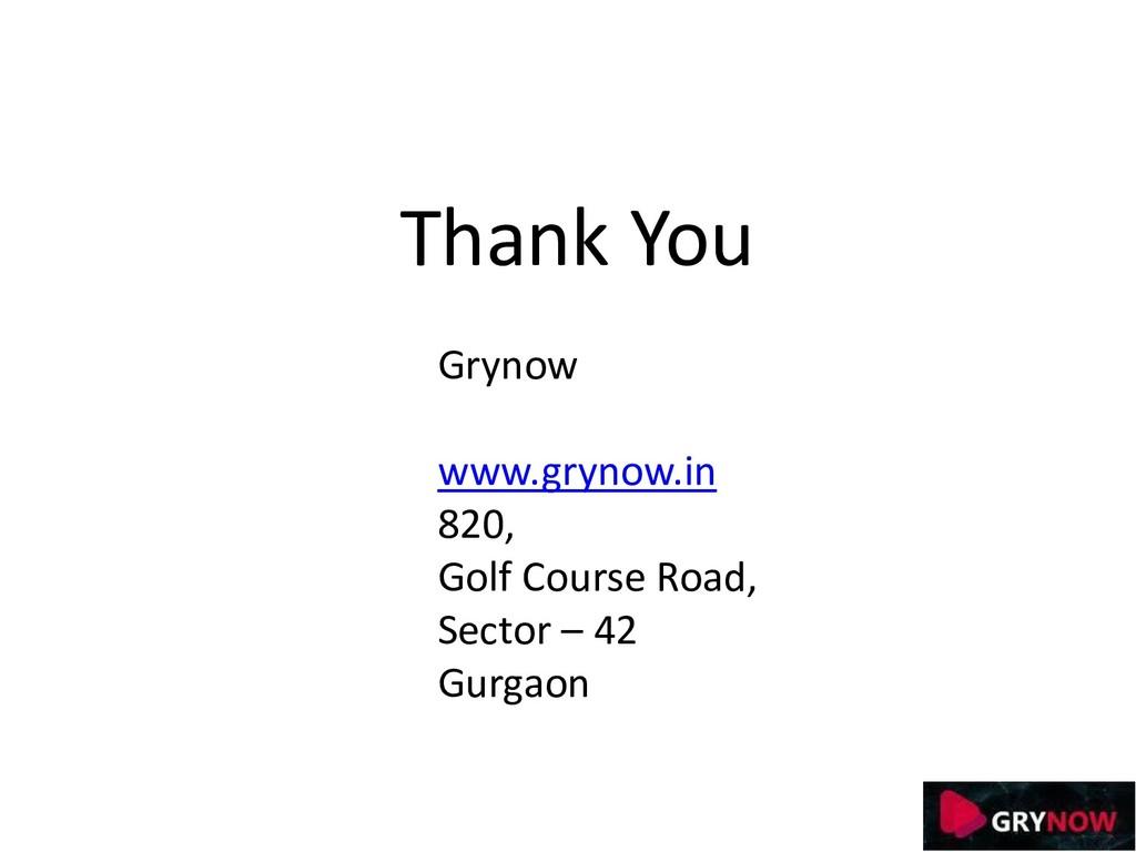 Thank You Grynow www.grynow.in 820, Golf Course...