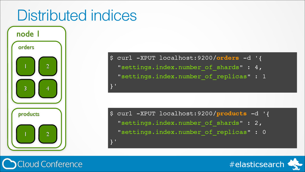 StartUp #elasticsearch Distributed indices node...
