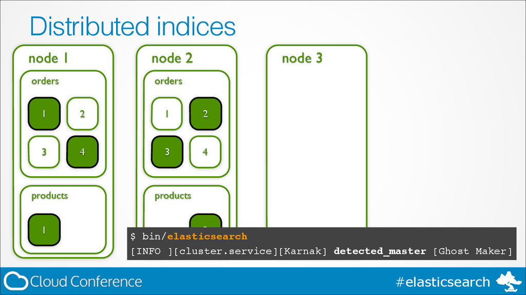 StartUp #elasticsearch node 3 Distributed indic...