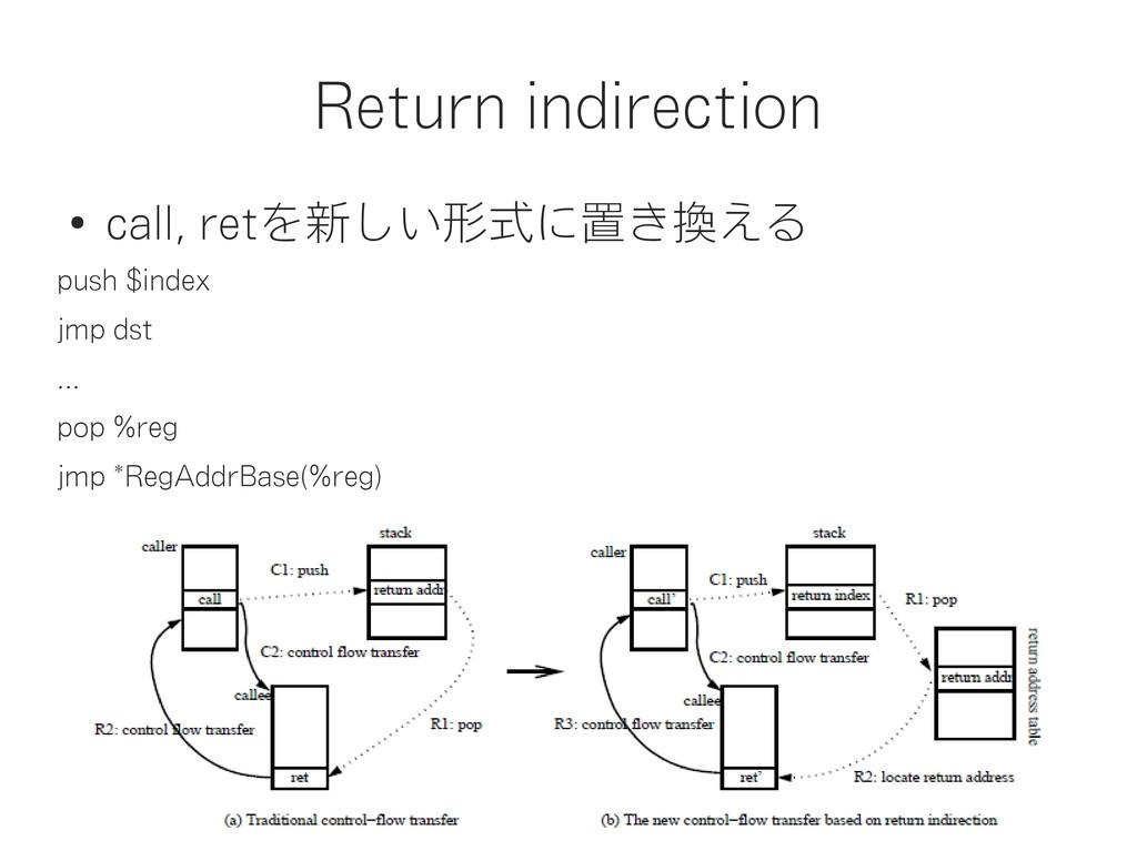 Return indirection ● call, retを新しい形式に置き換える push...
