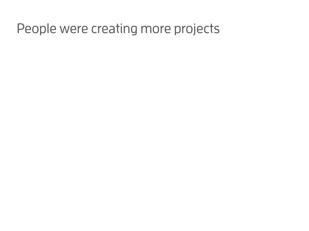 People were creating more projects