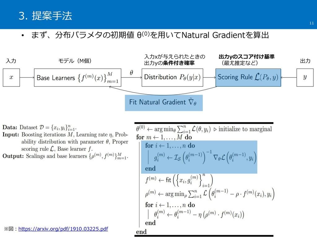 3. 提案手法 11 • まず、分布パラメタの初期値 θ(0)を用いてNatural Grad...