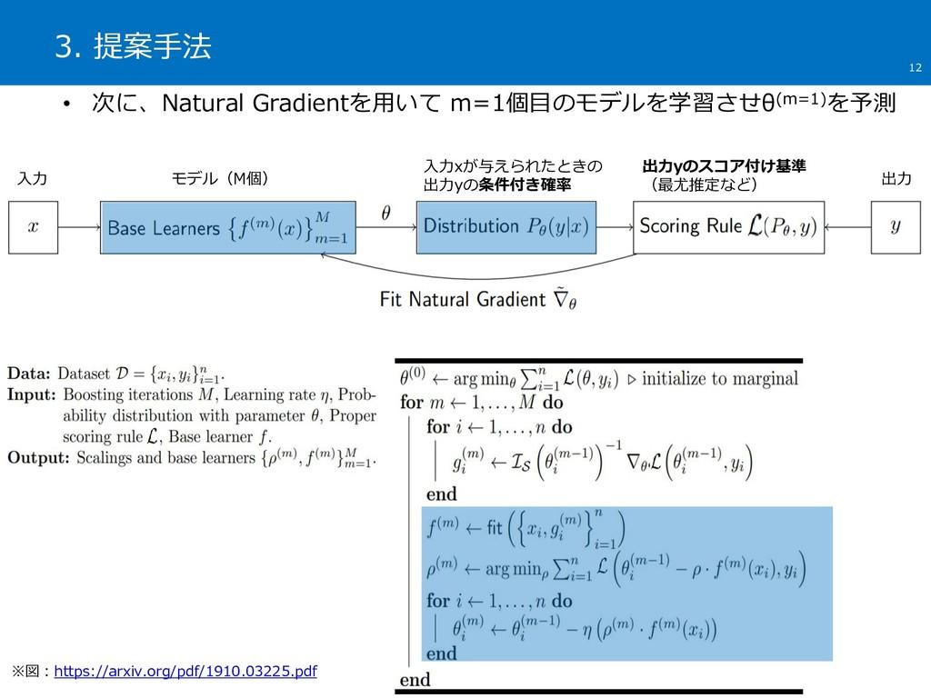3. 提案手法 12 • 次に、Natural Gradientを用いて m=1個目のモデルを...