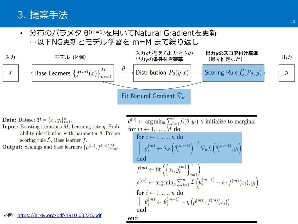 3. 提案手法 13 • 分布のパラメタ θ(m=1)を用いてNatural Gradient...