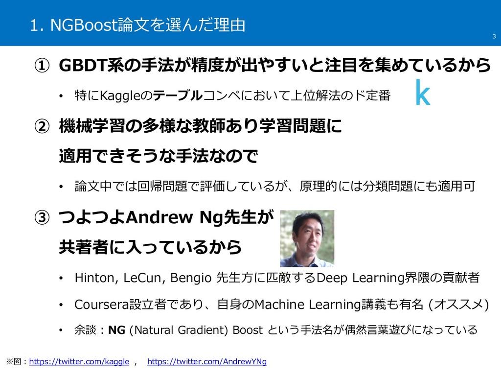 1. NGBoost論文を選んだ理由 3 ① GBDT系の手法が精度が出やすいと注目を集めてい...
