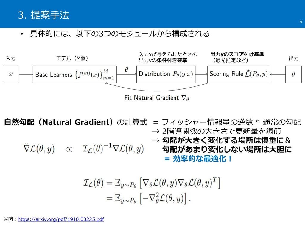 3. 提案手法 9 • 具体的には、以下の3つのモジュールから構成される ※図:https:/...