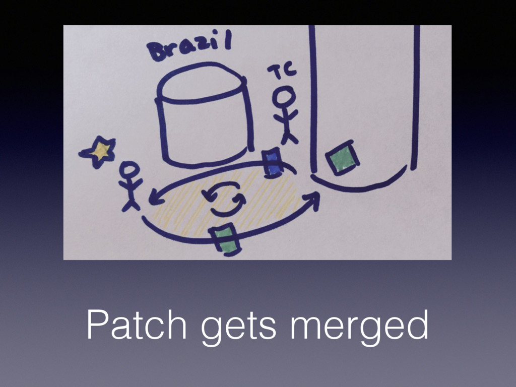 Patch gets merged