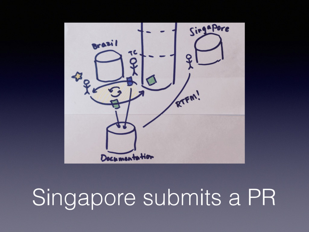 Singapore submits a PR