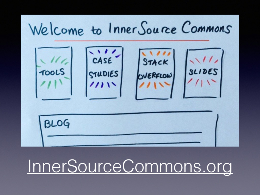 InnerSourceCommons.org