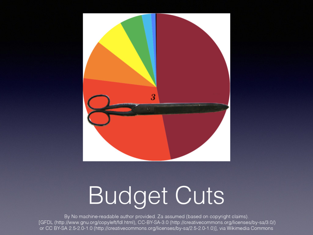 Budget Cuts By No machine-readable author provi...