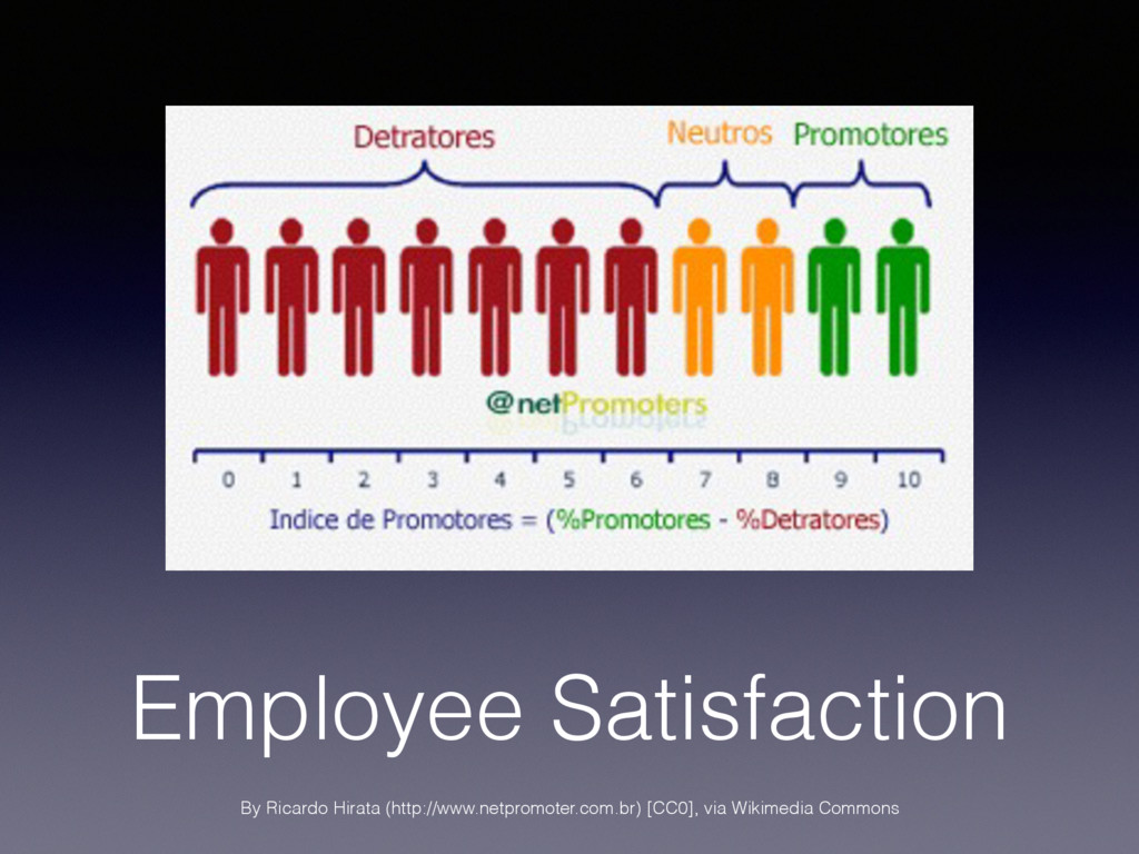 Employee Satisfaction By Ricardo Hirata (http:/...