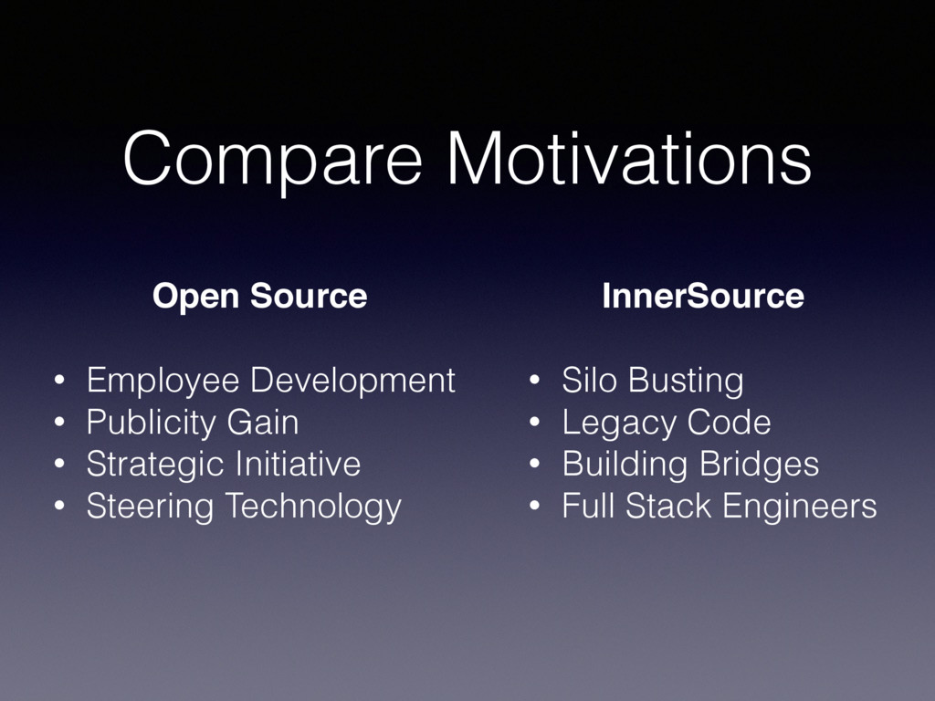 Compare Motivations Open Source • Employee Deve...
