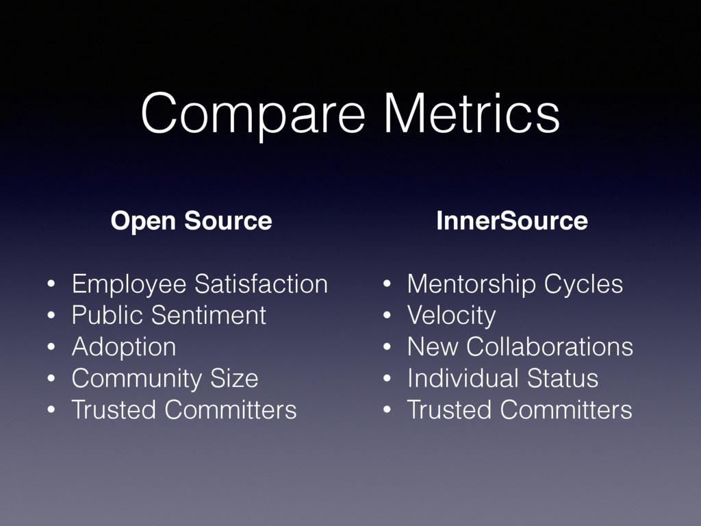 Compare Metrics Open Source • Employee Satisfac...