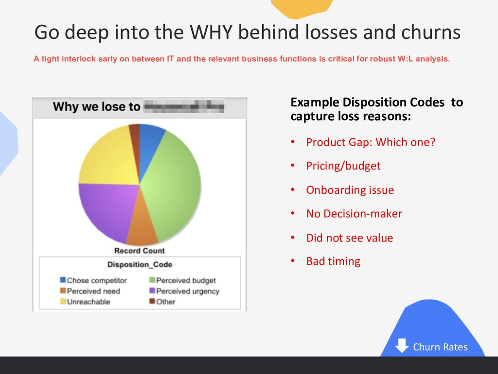 Go deep into the WHY behind losses and churns E...