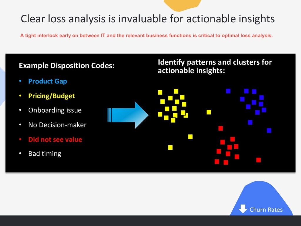 Clear loss analysis is invaluable for actionabl...