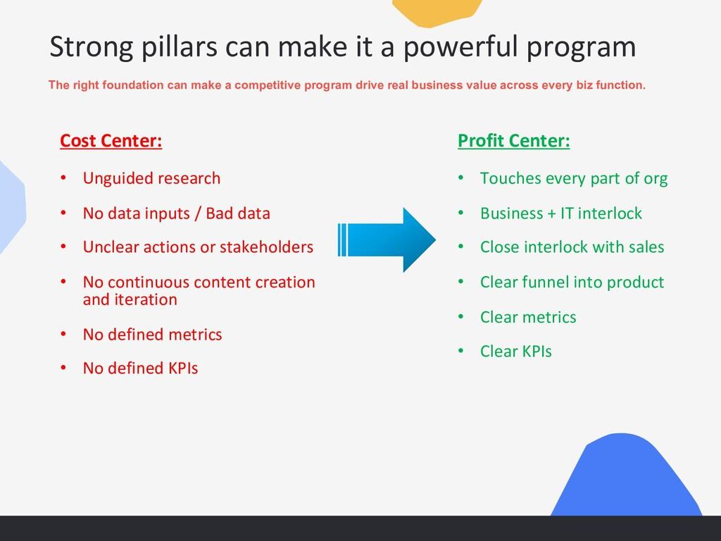 Strong pillars can make it a powerful program T...
