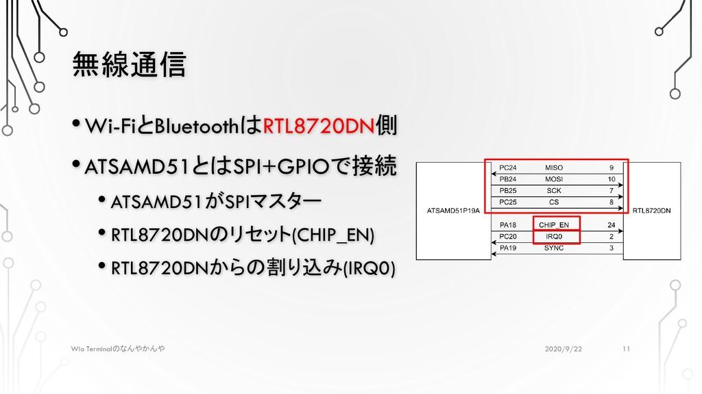無線通信 2020/9/22 Wio Terminalのなんやかんや •Wi-FiとBluet...