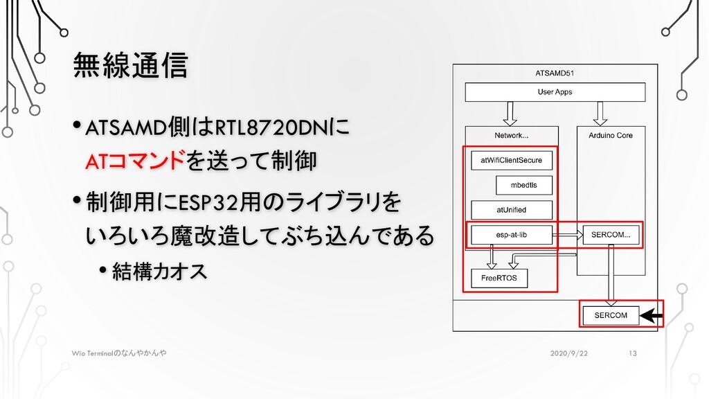 無線通信 2020/9/22 Wio Terminalのなんやかんや •ATSAMD側はRTL...
