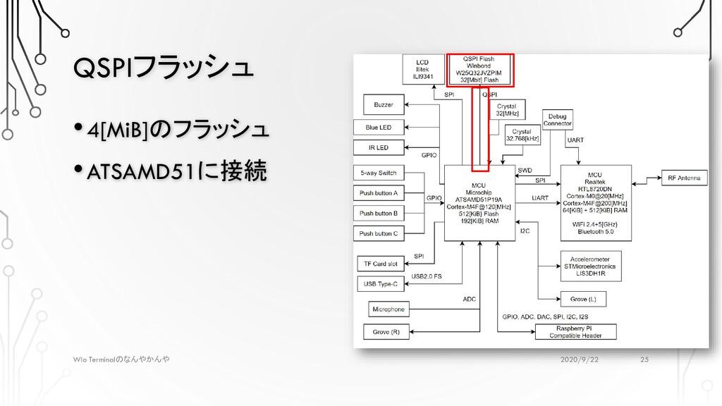 QSPIフラッシュ 2020/9/22 Wio Terminalのなんやかんや •4[MiB]...