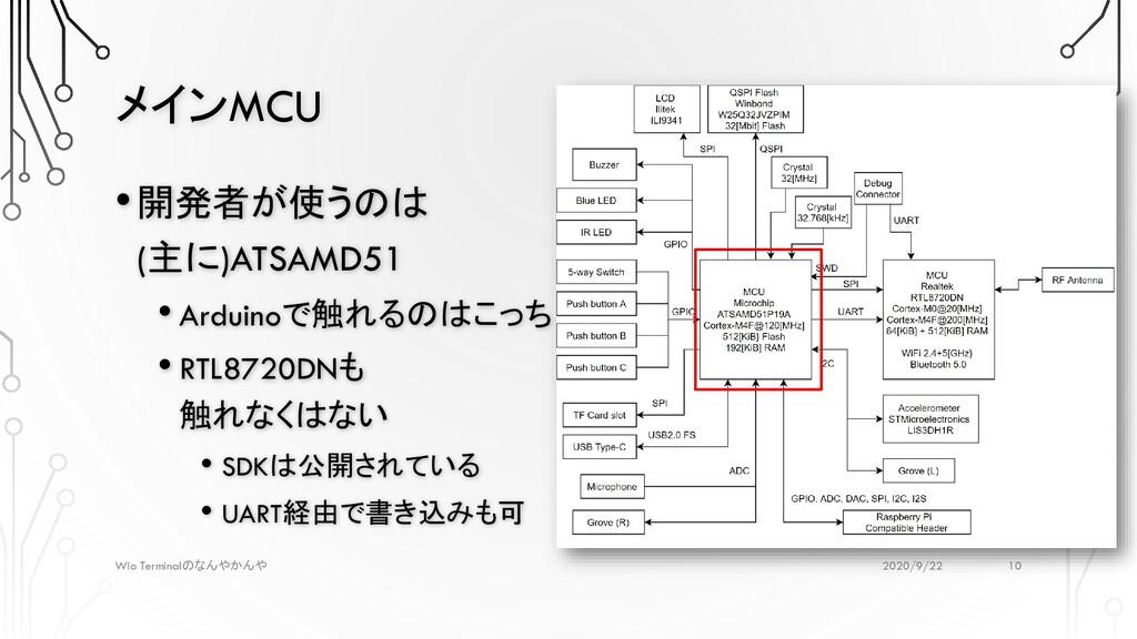メインMCU 2020/9/22 Wio Terminalのなんやかんや •開発者が使うのは ...