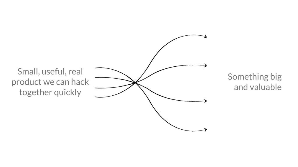 Small, useful, real product we can hack togethe...