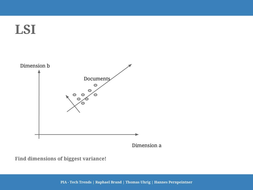 LSI Find dimensions of biggest variance! Dimens...