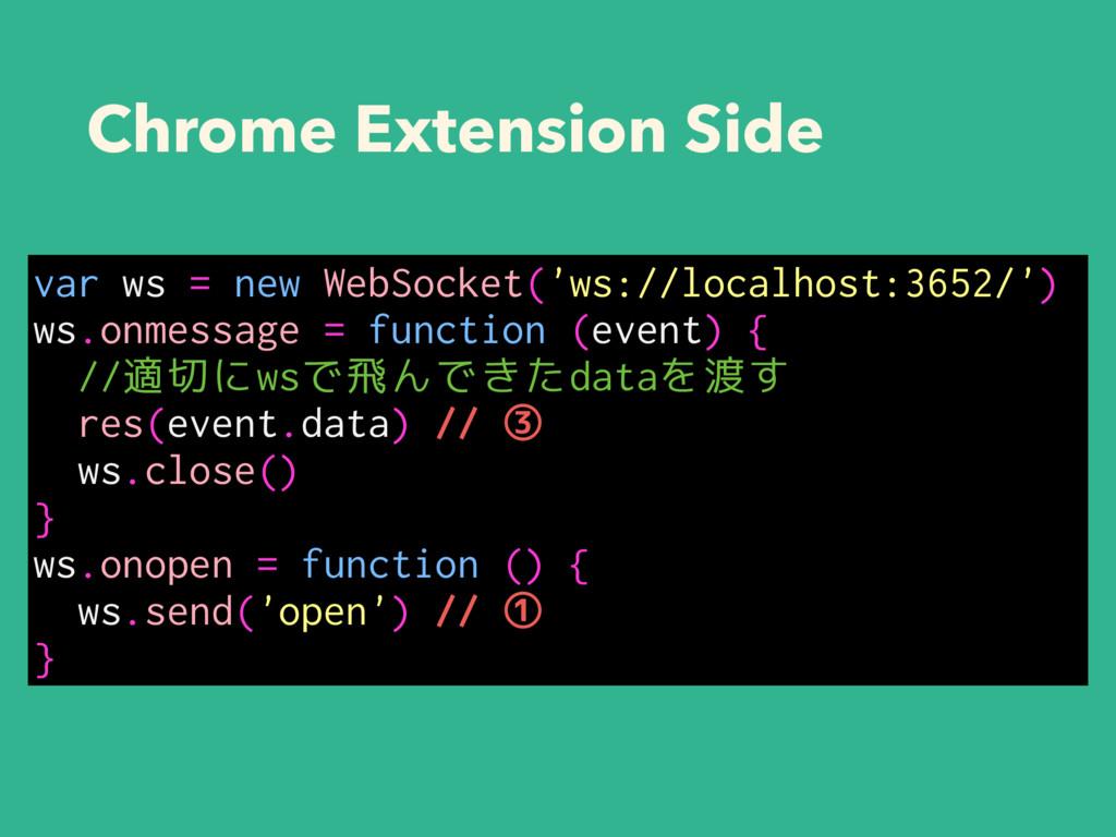 Chrome Extension Side var ws = new WebSocket('w...