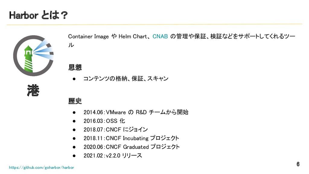 Harbor とは? Container Image や Helm Chart、 CNAB ...
