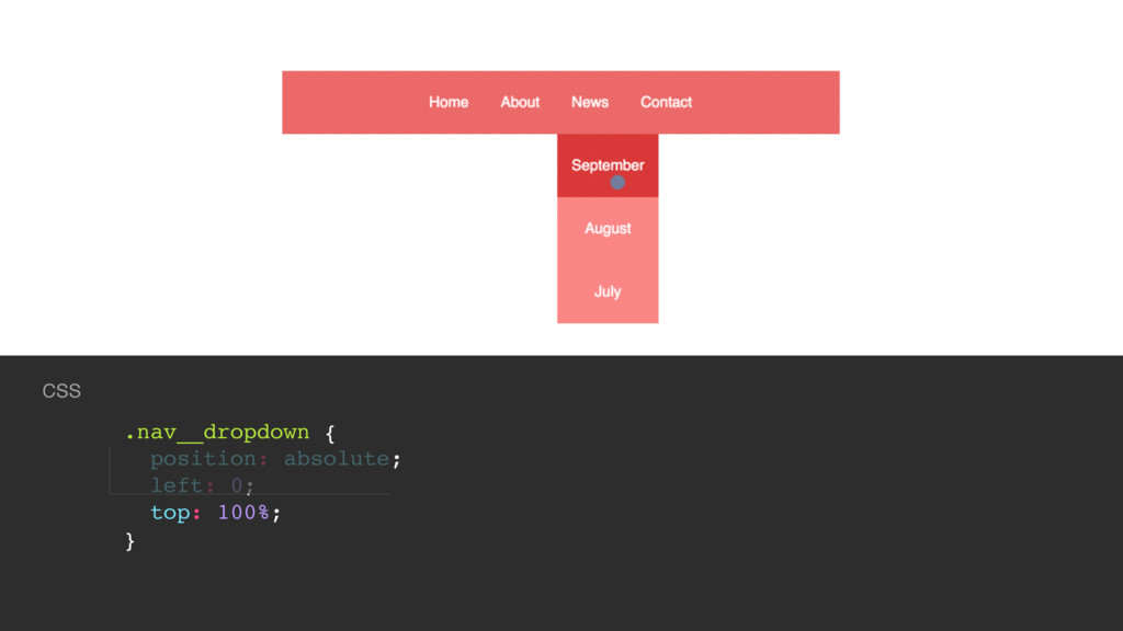@mobywhale CSS .nav__dropdown { position: absol...