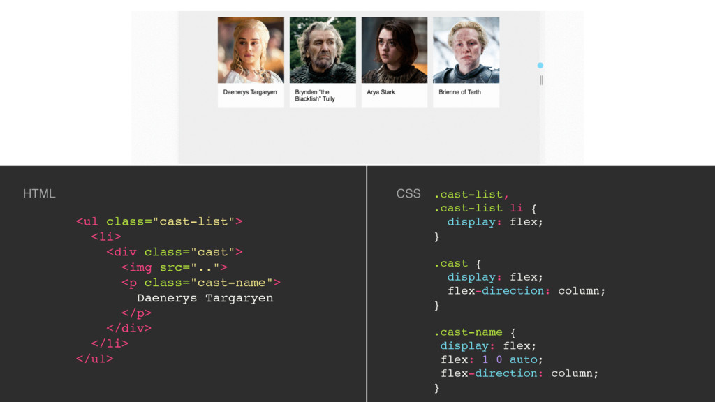 """HTML <ul class=""""cast-list""""> <li> <div class=""""ca..."""