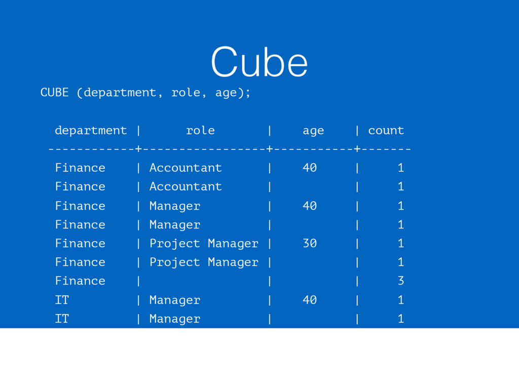 Cube CUBE (department, role, age); department |...
