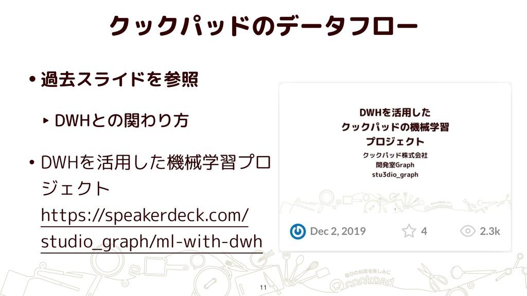 クックパッドのデータフロー •過去スライドを参照 ‣ DWHとの関わり方 • DWHを活用した...