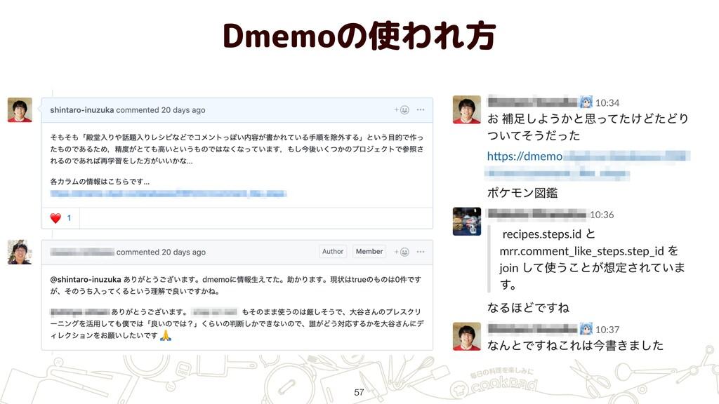 Dmemoの使われ方 57