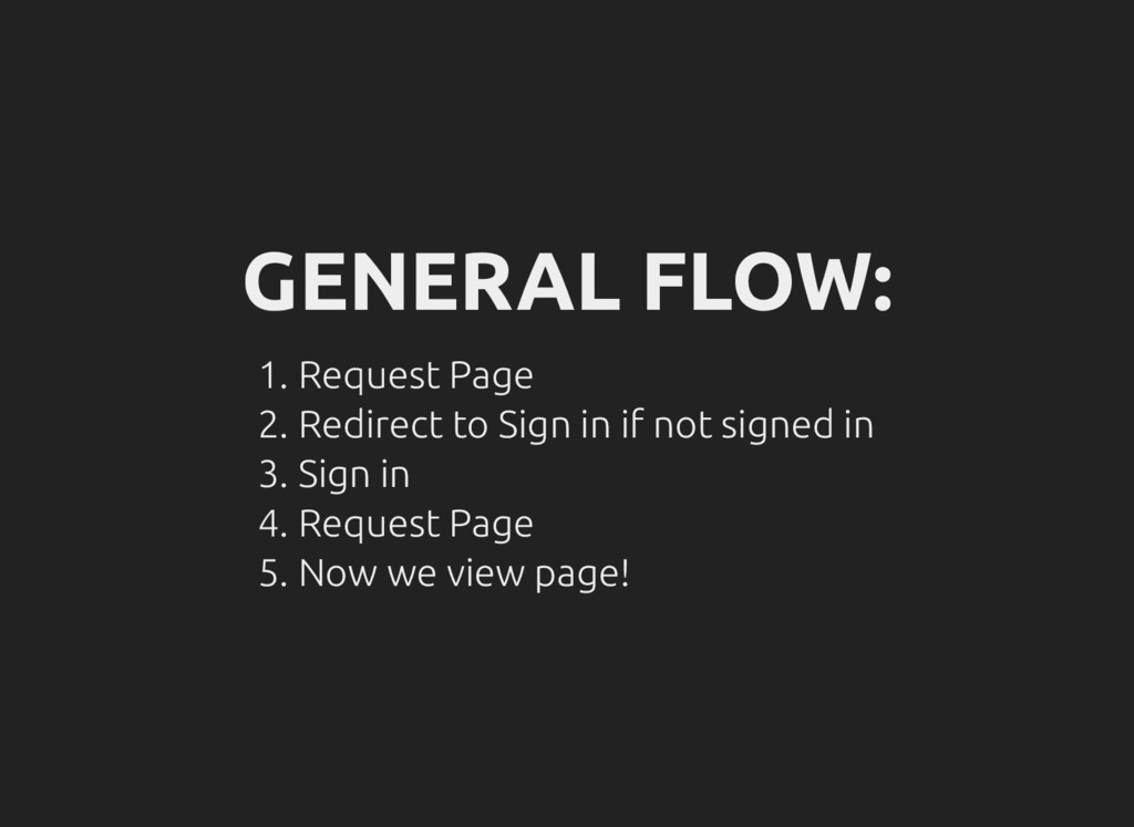 GENERAL FLOW: 1. Request Page 2. Redirect to Si...